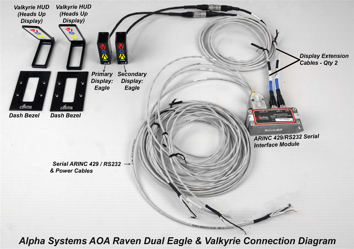 weight raven arinc 429 | alpha systems aoa on raven plumbing diagrams,  raven airlink ls300 wiring