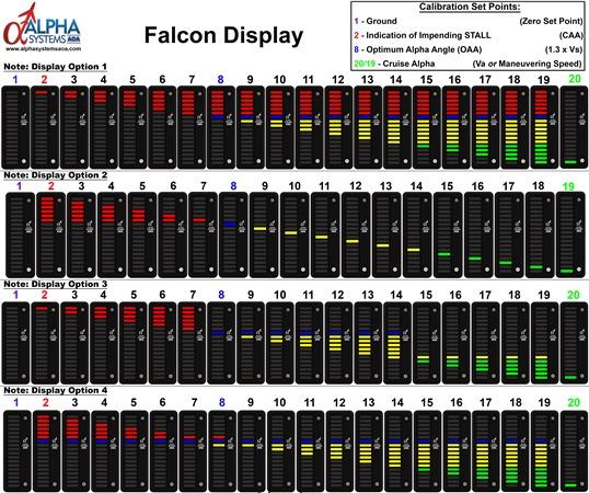 Technical Information | Alpha Systems AOA